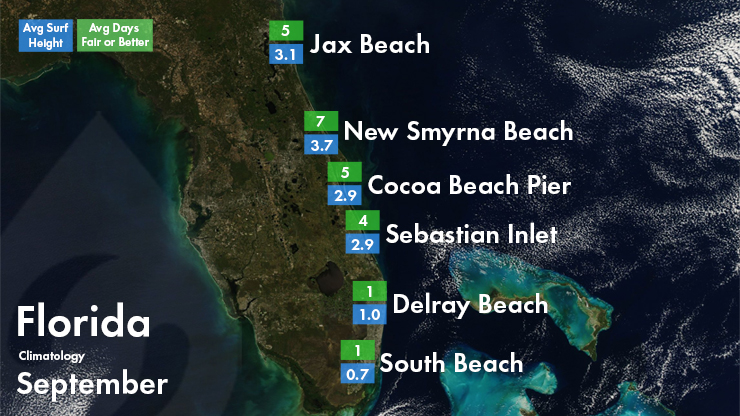 Delray Beach Surf Report, Live Surf Cams & 17-Day Surf